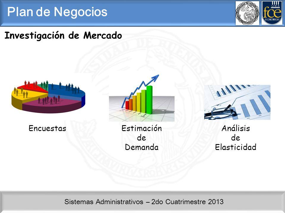 Sistemas Administrativos – 2do Cuatrimestre 2013 Plan de Negocios Encuestas Investigación de Mercado Estimación de Demanda Análisis de Elasticidad
