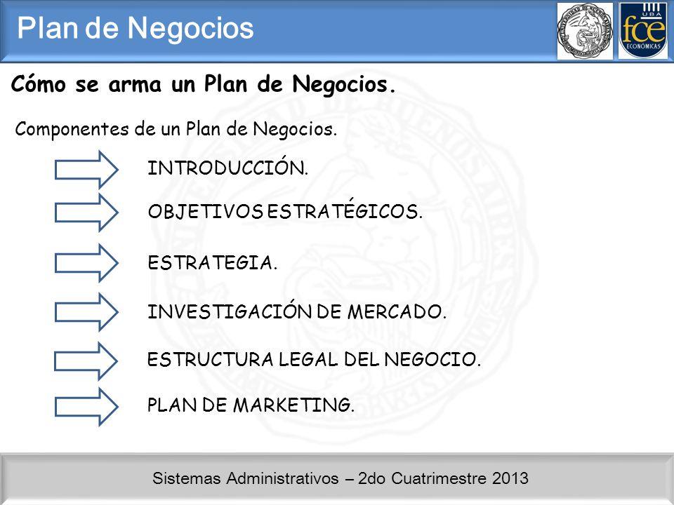 Sistemas Administrativos – 2do Cuatrimestre 2013 Cómo se arma un Plan de Negocios. Componentes de un Plan de Negocios. Plan de Negocios INTRODUCCIÓN.