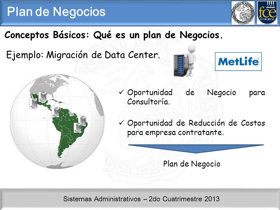 Sistemas Administrativos – 2do Cuatrimestre 2013 Conceptos Básicos: Qué es un plan de Negocios. Ejemplo: Migración de Data Center. Plan de Negocios Op