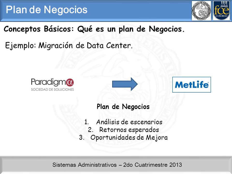 Sistemas Administrativos – 2do Cuatrimestre 2013 Conceptos Básicos: Qué es un plan de Negocios. Ejemplo: Migración de Data Center. Plan de Negocios 1.
