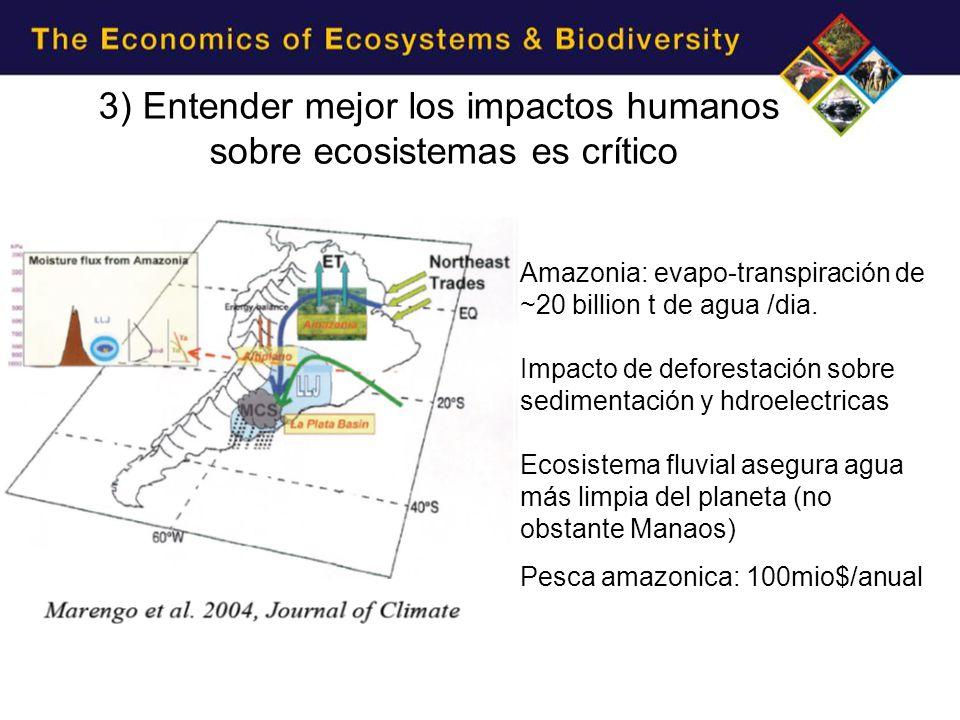 Amazonia: evapo-transpiración de ~20 billion t de agua /dia.