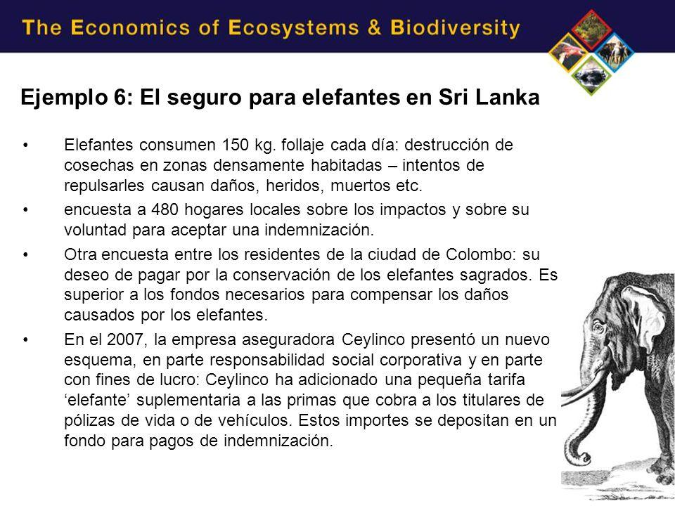 Ejemplo 6: El seguro para elefantes en Sri Lanka Elefantes consumen 150 kg.