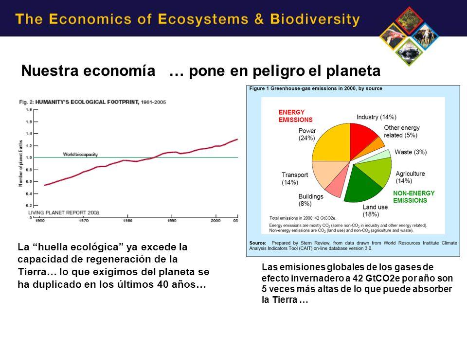 30.05.2014UNEP ETB4 La huella ecológica ya excede la capacidad de regeneración de la Tierra… lo que exigimos del planeta se ha duplicado en los últimos 40 años… Las emisiones globales de los gases de efecto invernadero a 42 GtCO2e por año son 5 veces más altas de lo que puede absorber la Tierra … Nuestra economía … pone en peligro el planeta