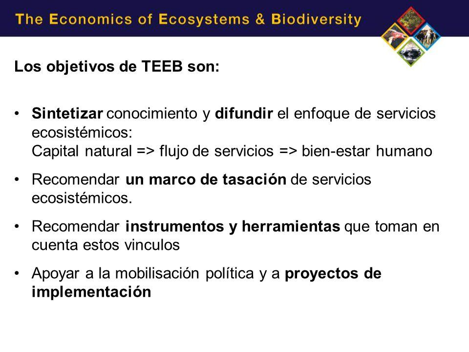 2) La degradación ambiental resulta un factor principal limitando al desarollo.