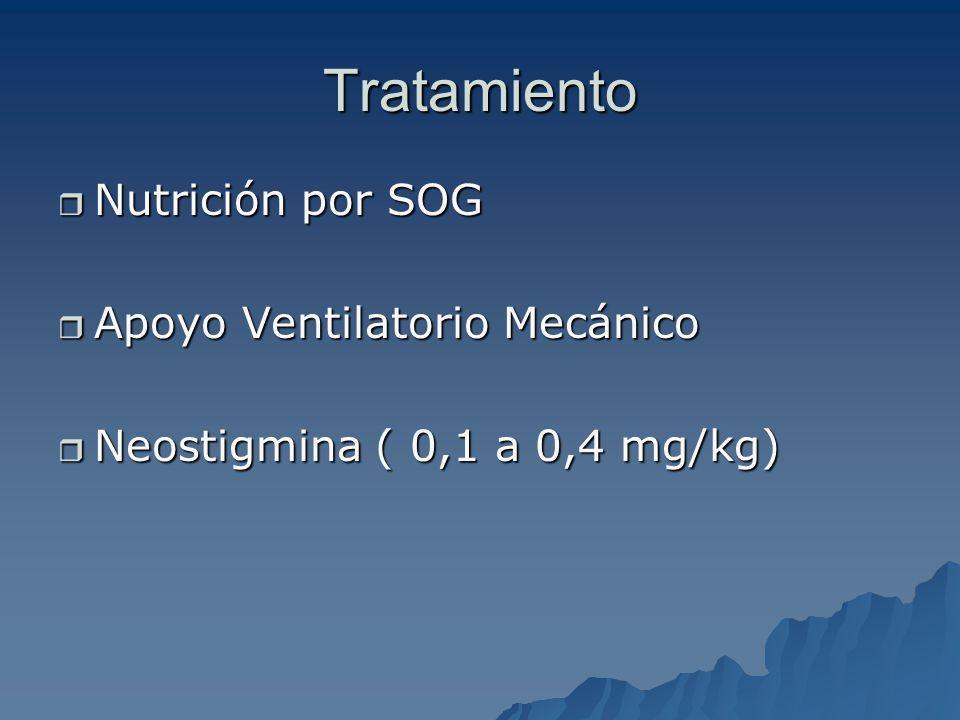 Tratamiento Nutrición por SOG Nutrición por SOG Apoyo Ventilatorio Mecánico Apoyo Ventilatorio Mecánico Neostigmina ( 0,1 a 0,4 mg/kg) Neostigmina ( 0