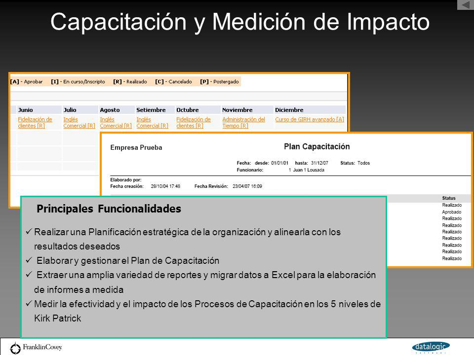 Capacitación y Medición de Impacto Realizar una Planificación estratégica de la organización y alinearla con los resultados deseados Elaborar y gestio