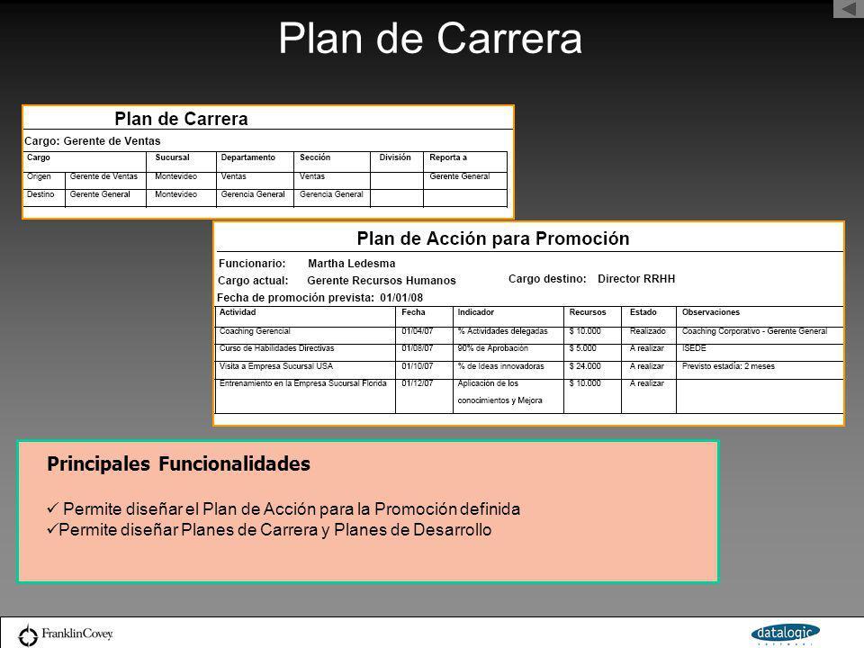 Plan de Carrera Principales Funcionalidades Permite diseñar el Plan de Acción para la Promoción definida Permite diseñar Planes de Carrera y Planes de