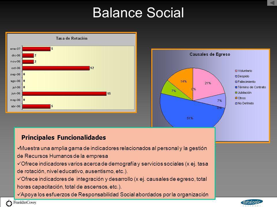 Balance Social Muestra una amplia gama de indicadores relacionados al personal y la gestión de Recursos Humanos de la empresa Ofrece indicadores vario