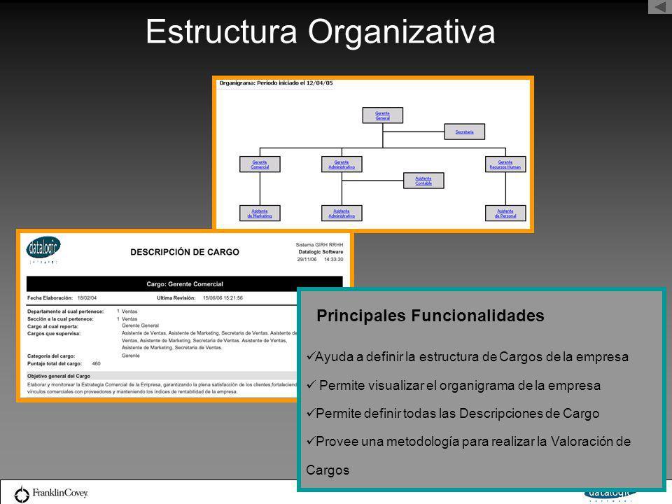 Estructura Organizativa Ayuda a definir la estructura de Cargos de la empresa Permite visualizar el organigrama de la empresa Permite definir todas la