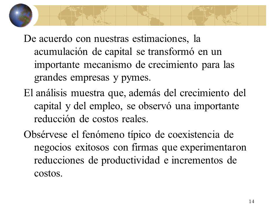 14 De acuerdo con nuestras estimaciones, la acumulación de capital se transformó en un importante mecanismo de crecimiento para las grandes empresas y
