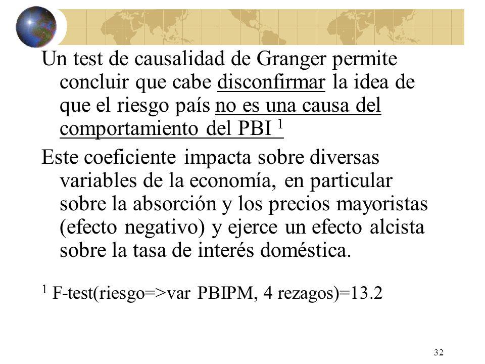 32 Un test de causalidad de Granger permite concluir que cabe disconfirmar la idea de que el riesgo país no es una causa del comportamiento del PBI 1