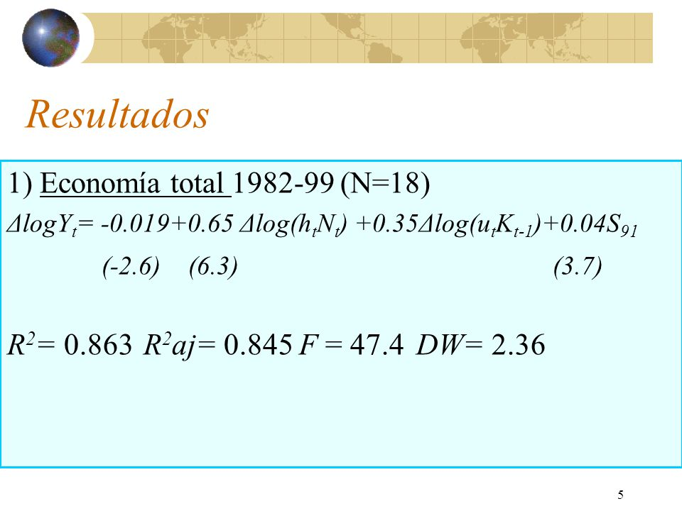 5 Resultados 1) Economía total 1982-99 (N=18) ΔlogY t = -0.019+0.65 Δlog(h t N t ) +0.35Δlog(u t K t-1 )+0.04S 91 (-2.6) (6.3) (3.7) R 2 = 0.863 R 2 aj= 0.845 F = 47.4DW= 2.36