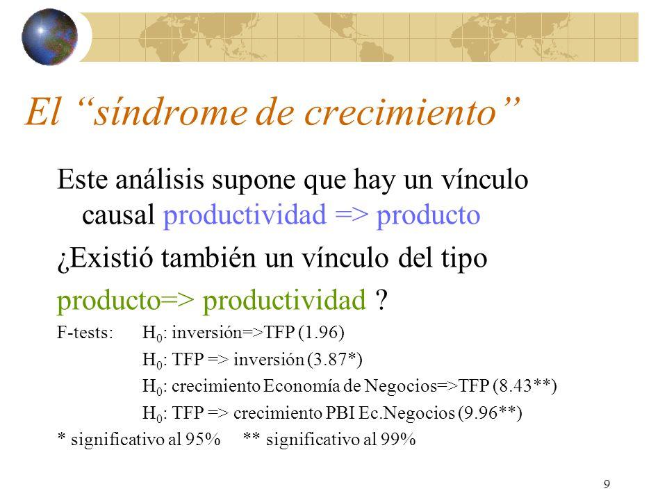 9 El síndrome de crecimiento Este análisis supone que hay un vínculo causal productividad => producto ¿Existió también un vínculo del tipo producto=>