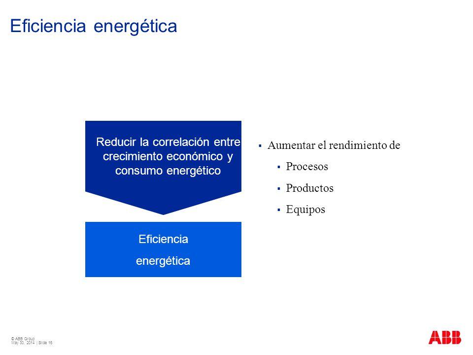 © ABB Group May 30, 2014 | Slide 16 Eficiencia energética Reducir la correlación entre crecimiento económico y consumo energético Eficiencia energétic
