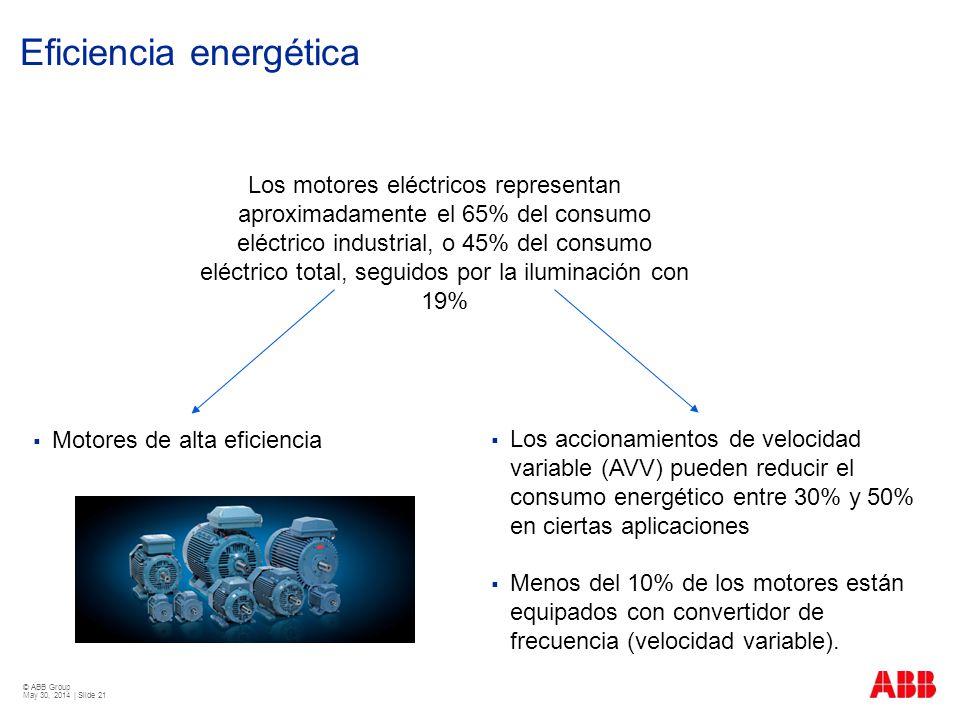 © ABB Group May 30, 2014 | Slide 21 Eficiencia energética Los motores eléctricos representan aproximadamente el 65% del consumo eléctrico industrial,