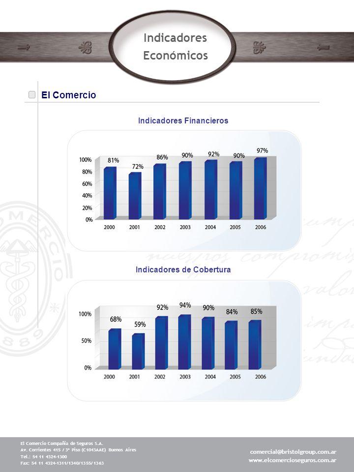 Indicadores Económicos El Comercio Compañía de Seguros S.A. Av. Corrientes 415 / 3º Piso (C1043AAE) Buenos Aires Tel.: 54 11 4324-1300 Fax: 54 11 4324