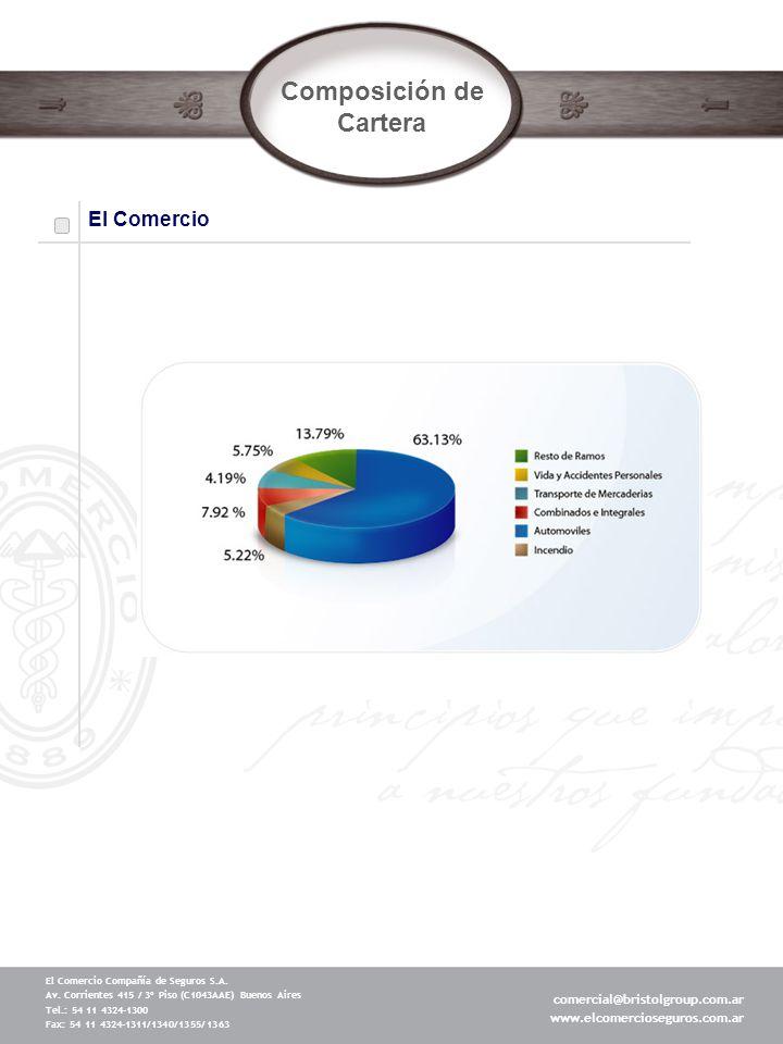 Composición de Cartera El Comercio El Comercio Compañía de Seguros S.A. Av. Corrientes 415 / 3º Piso (C1043AAE) Buenos Aires Tel.: 54 11 4324-1300 Fax