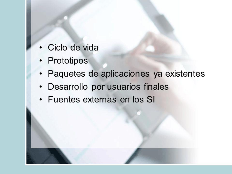 Ciclo de vida Prototipos Paquetes de aplicaciones ya existentes Desarrollo por usuarios finales Fuentes externas en los SI