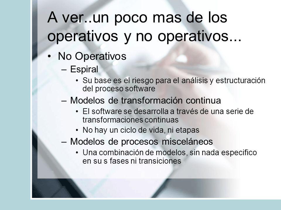 A ver..un poco mas de los operativos y no operativos... No Operativos –Espiral Su base es el riesgo para el análisis y estructuración del proceso soft