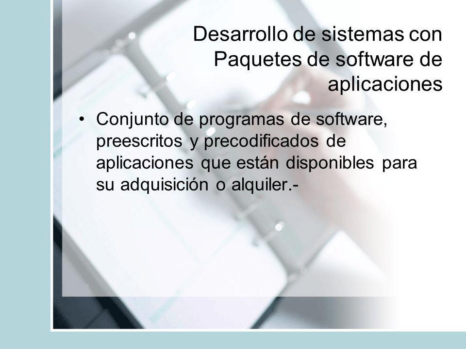 Desarrollo de sistemas con Paquetes de software de aplicaciones Conjunto de programas de software, preescritos y precodificados de aplicaciones que es
