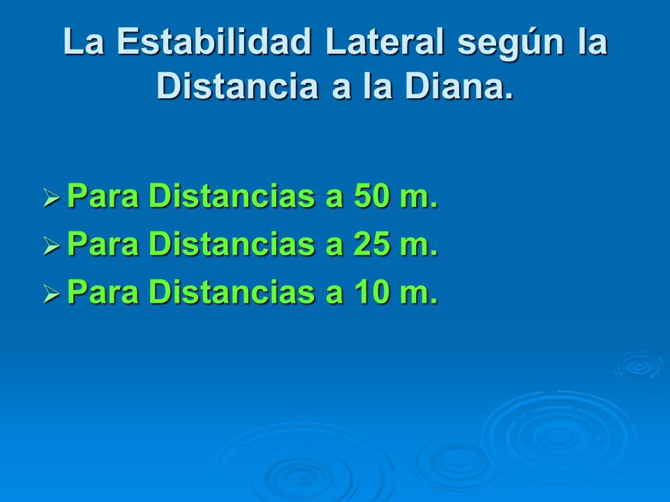 La Estabilidad Lateral según la Distancia a la Diana. Para Distancias a 50 m. Para Distancias a 50 m. Para Distancias a 25 m. Para Distancias a 25 m.