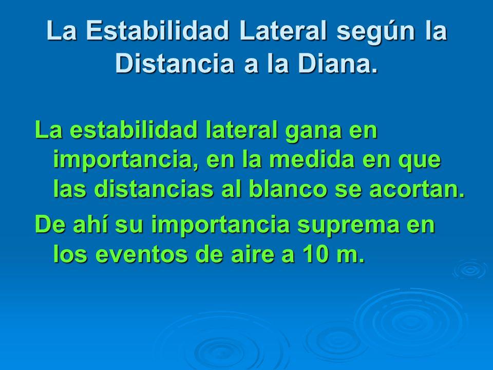 La Estabilidad Lateral según la Distancia a la Diana. La estabilidad lateral gana en importancia, en la medida en que las distancias al blanco se acor