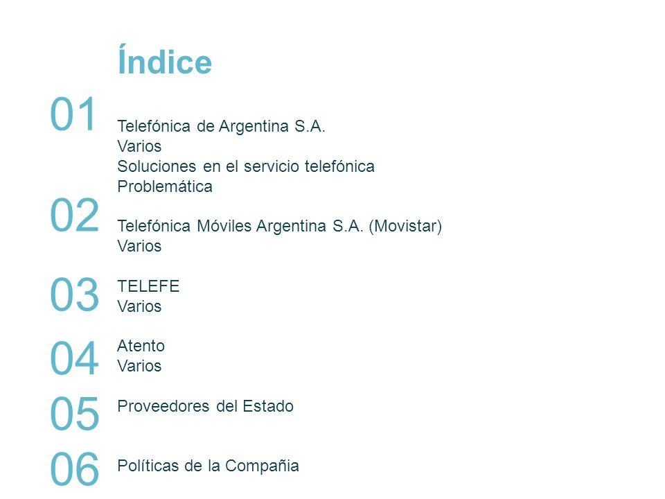 Área: Lorem ipsum Razón Social: Telefónica 12 04.