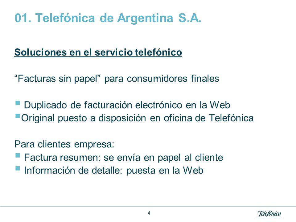 Área: Lorem ipsum Razón Social: Telefónica 5 01.Telefónica de Argentina S.A.