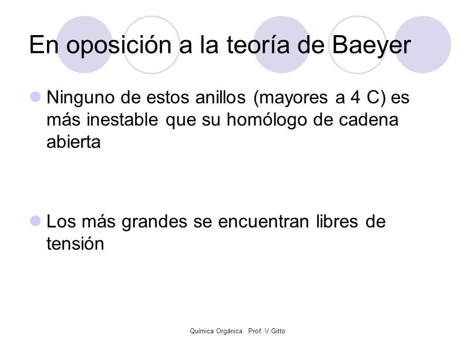 Química Orgánica. Prof. V.Gitto En oposición a la teoría de Baeyer Ninguno de estos anillos (mayores a 4 C) es más inestable que su homólogo de cadena