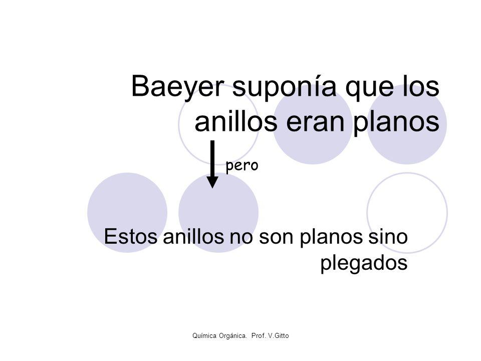 Química Orgánica. Prof. V.Gitto Baeyer suponía que los anillos eran planos Estos anillos no son planos sino plegados pero