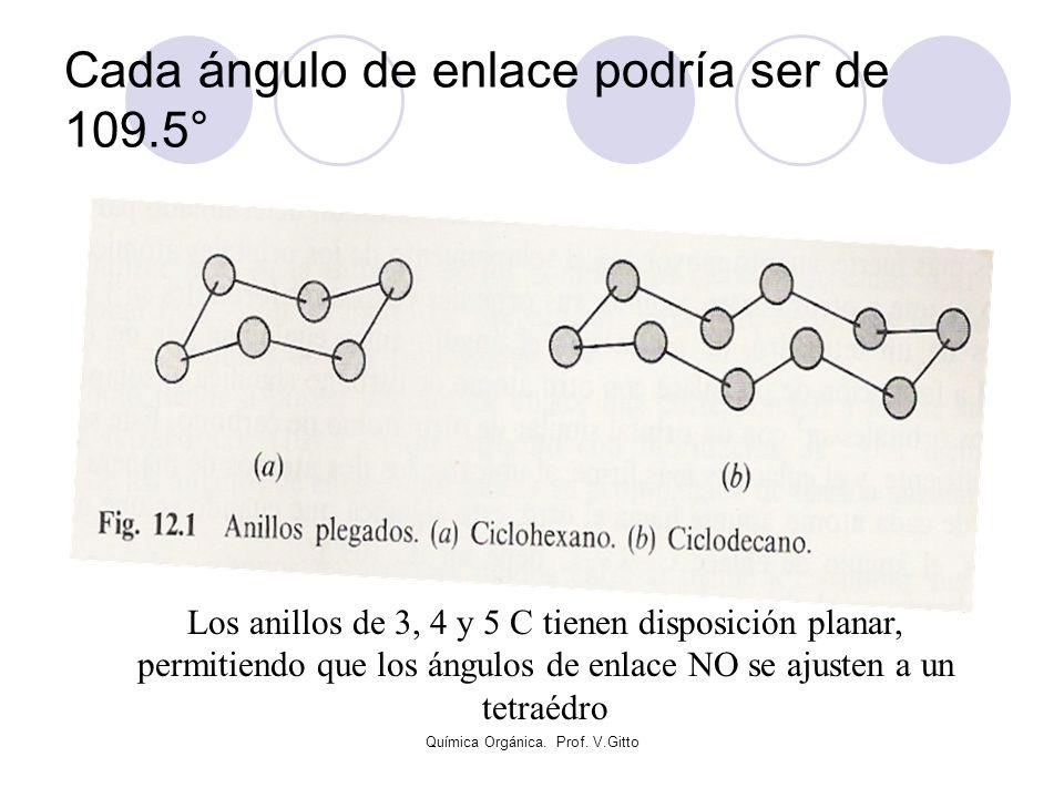 Química Orgánica. Prof. V.Gitto Cada ángulo de enlace podría ser de 109.5° Los anillos de 3, 4 y 5 C tienen disposición planar, permitiendo que los án