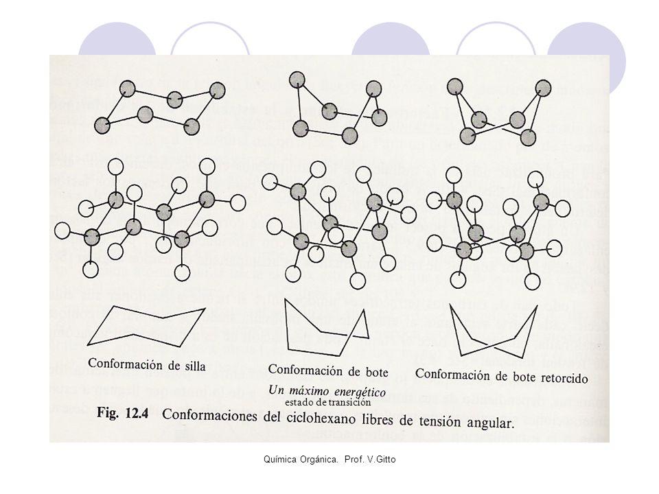 Química Orgánica. Prof. V.Gitto estado de transición