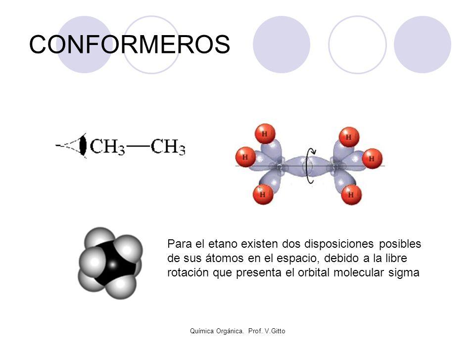 Química Orgánica. Prof. V.Gitto CONFORMEROS Para el etano existen dos disposiciones posibles de sus átomos en el espacio, debido a la libre rotación q