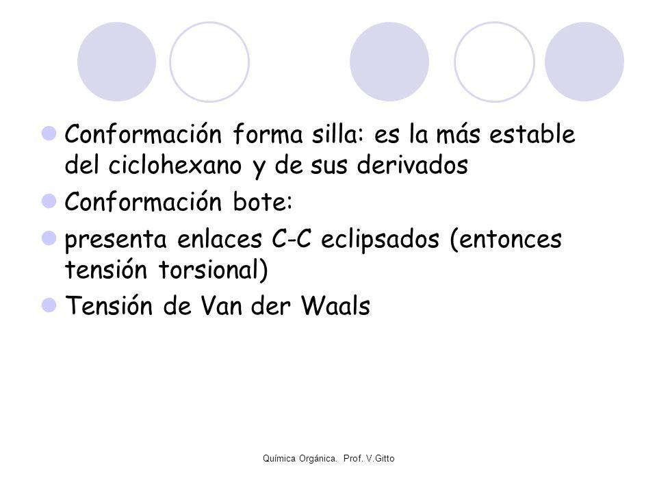 Química Orgánica. Prof. V.Gitto Conformación forma silla: es la más estable del ciclohexano y de sus derivados Conformación bote: presenta enlaces C-C