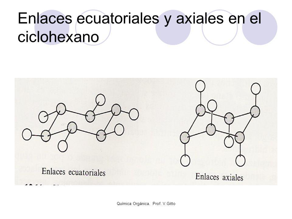 Enlaces ecuatoriales y axiales en el ciclohexano