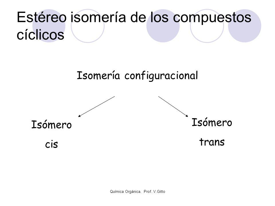 Estéreo isomería de los compuestos cíclicos Isómero cis Isomería configuracional Isómero trans
