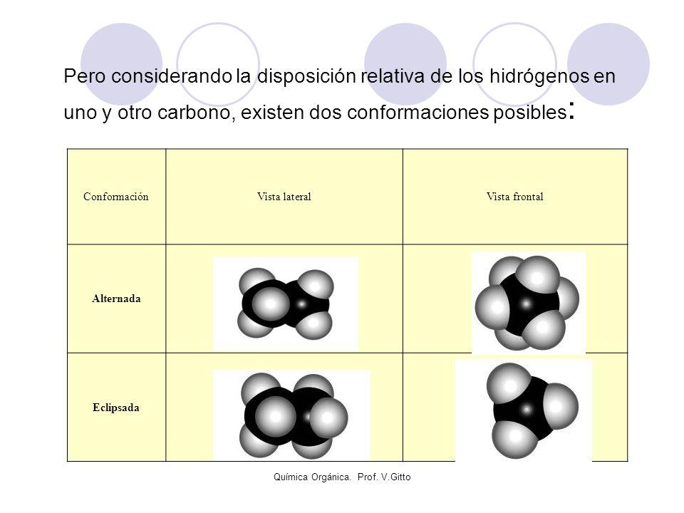 Química Orgánica. Prof. V.Gitto Pero considerando la disposición relativa de los hidrógenos en uno y otro carbono, existen dos conformaciones posibles
