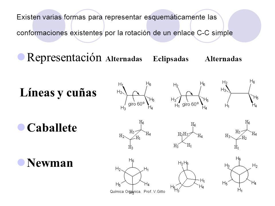 Química Orgánica. Prof. V.Gitto Existen varias formas para representar esquemáticamente las conformaciones existentes por la rotación de un enlace C-C