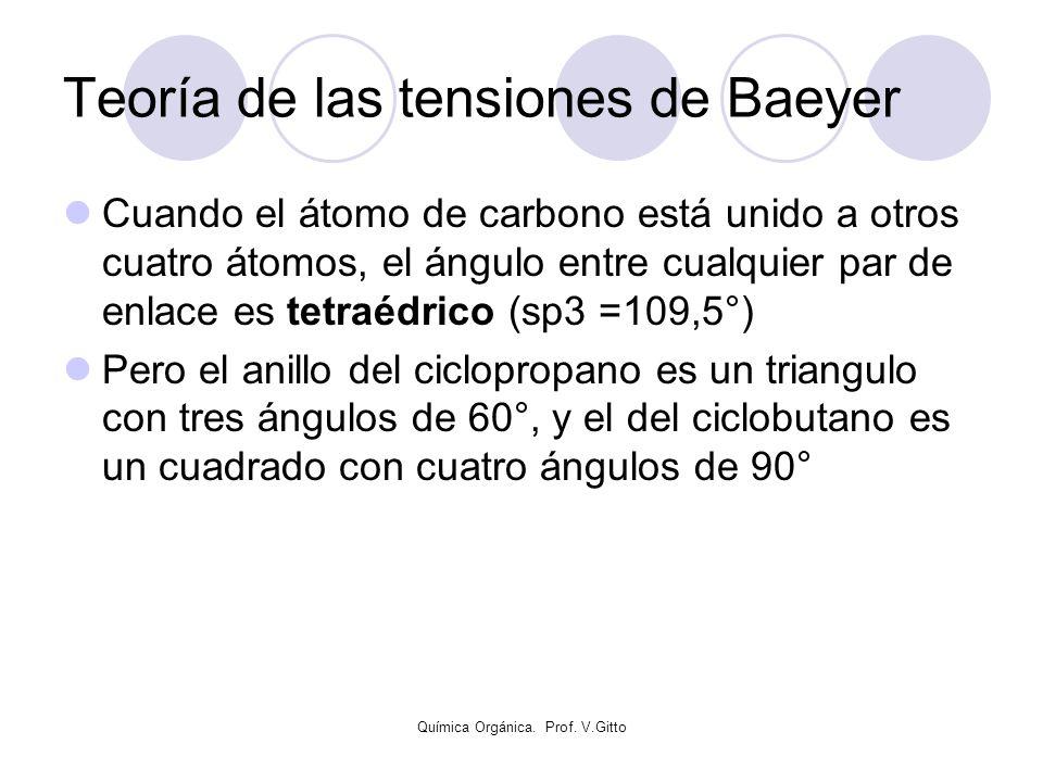 Química Orgánica. Prof. V.Gitto Teoría de las tensiones de Baeyer Cuando el átomo de carbono está unido a otros cuatro átomos, el ángulo entre cualqui