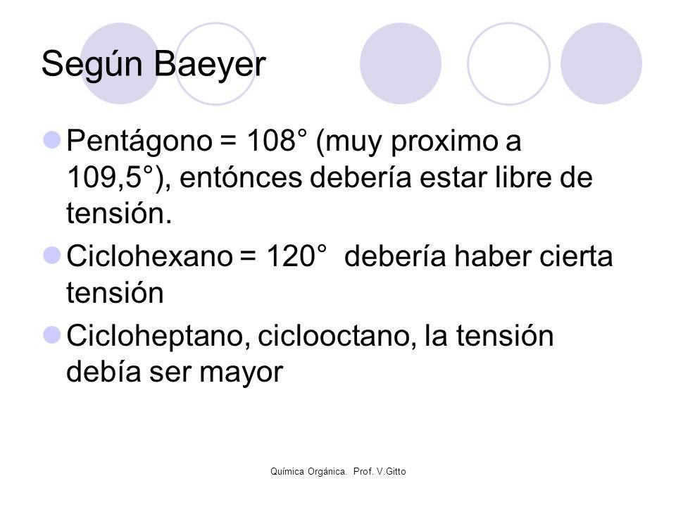 Química Orgánica. Prof. V.Gitto Según Baeyer Pentágono = 108° (muy proximo a 109,5°), entónces debería estar libre de tensión. Ciclohexano = 120° debe