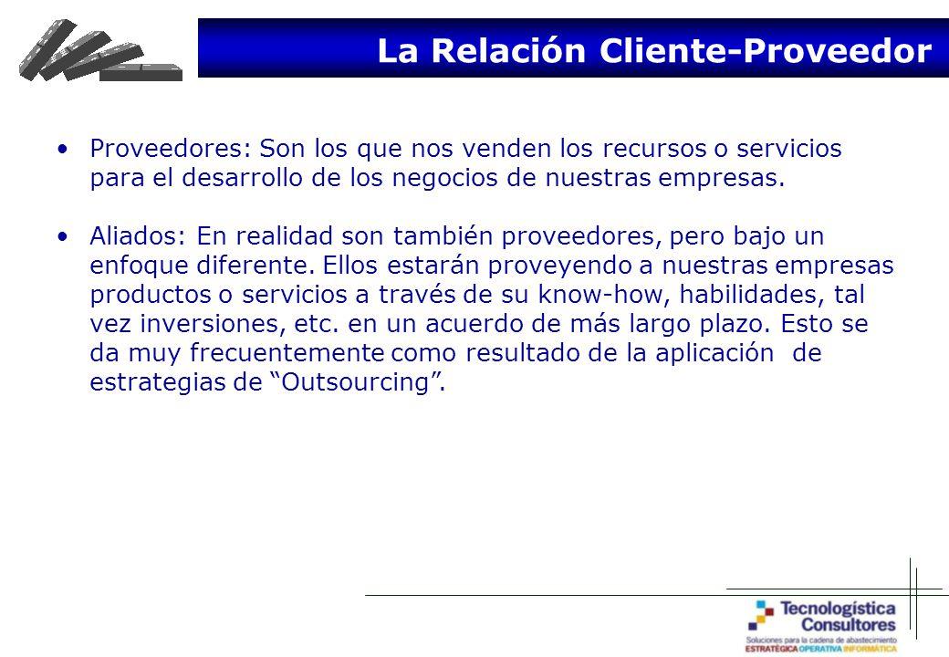 La Relación Cliente-Proveedor Proveedores: Son los que nos venden los recursos o servicios para el desarrollo de los negocios de nuestras empresas.