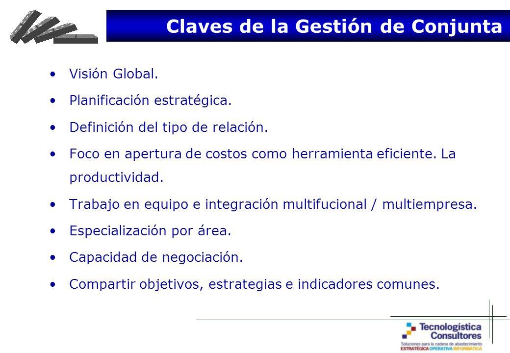Claves de la Gestión de Conjunta Visión Global.Planificación estratégica.
