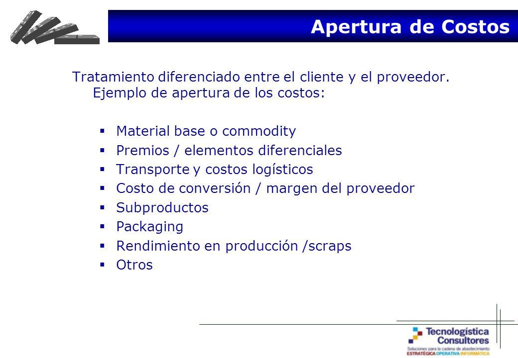 Apertura de Costos Tratamiento diferenciado entre el cliente y el proveedor.