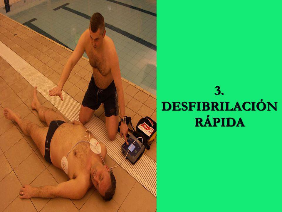 3. DESFIBRILACIÓN RÁPIDA