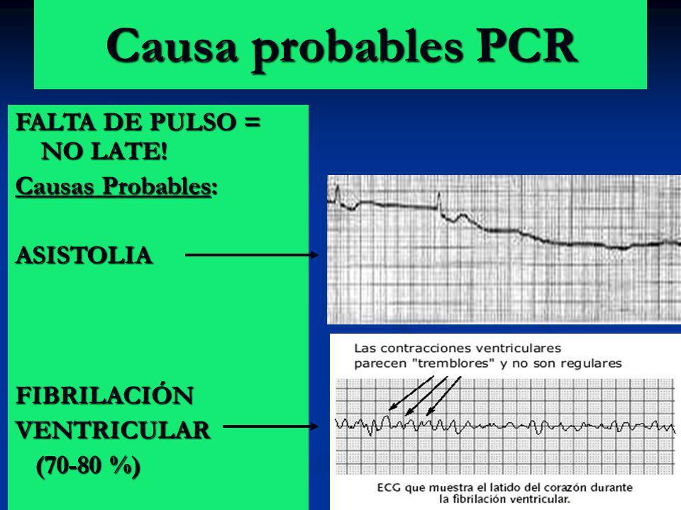 Causa probables PCR FALTA DE PULSO = NO LATE! Causas Probables: ASISTOLIAFIBRILACIÓNVENTRICULAR (70-80 %) (70-80 %)