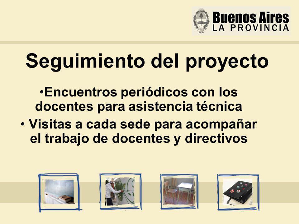 Seguimiento del proyecto Encuentros periódicos con los docentes para asistencia técnica Visitas a cada sede para acompañar el trabajo de docentes y directivos