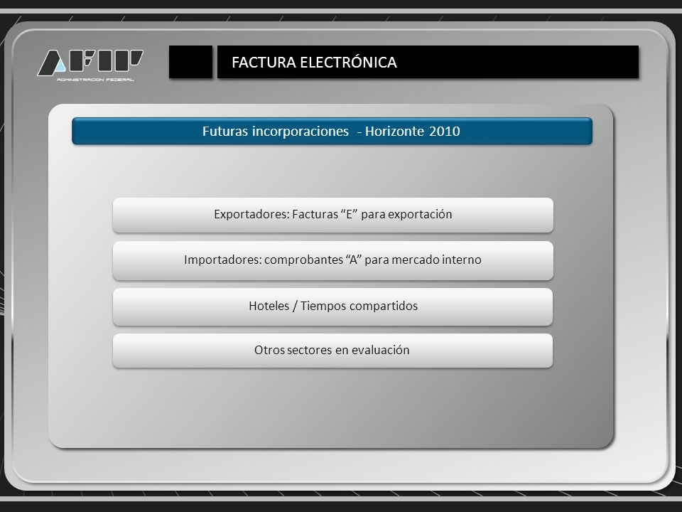 Futuras incorporaciones - Horizonte 2010 Exportadores: Facturas E para exportación Importadores: comprobantes A para mercado interno Hoteles / Tiempos compartidos Otros sectores en evaluación