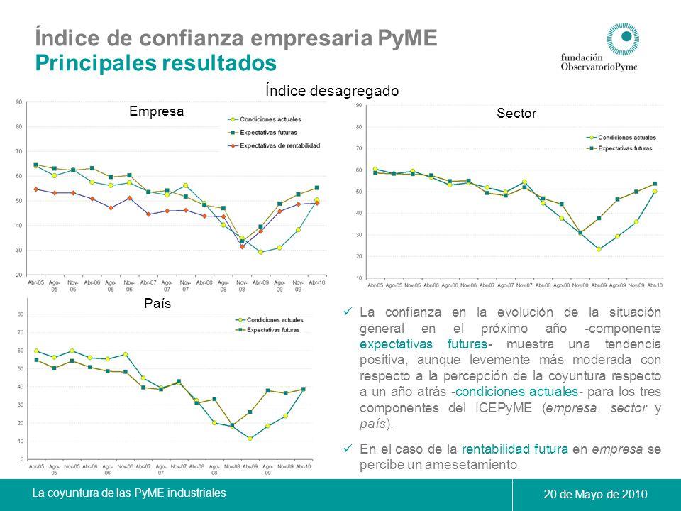 La coyuntura de las PyME industriales 20 de Mayo de 2010 Índice desagregado Empresa Sector La confianza en la evolución de la situación general en el