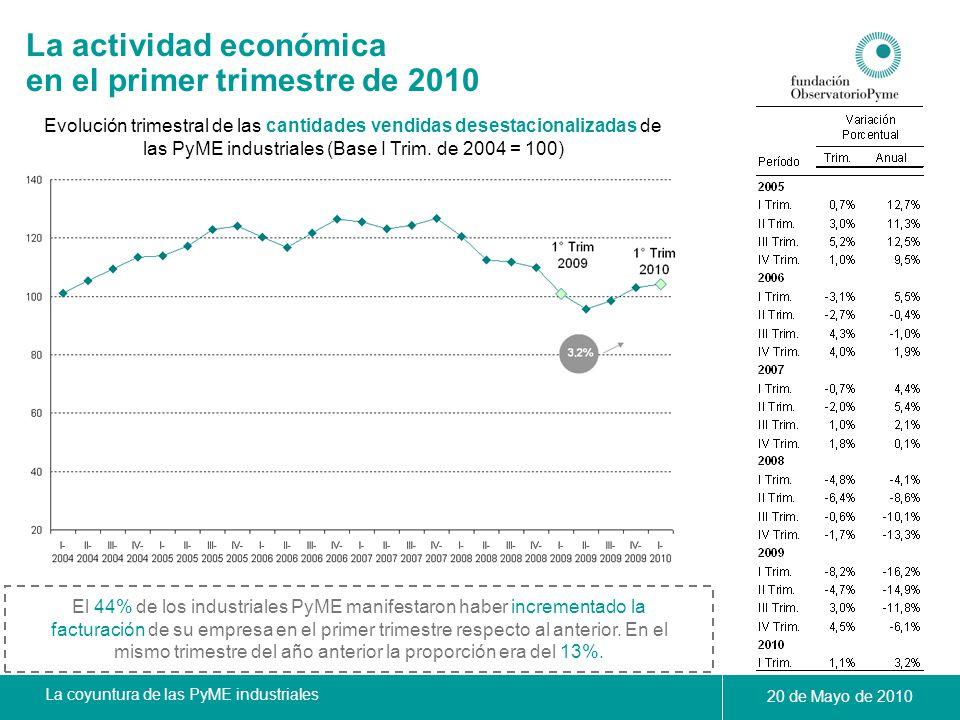 La coyuntura de las PyME industriales 20 de Mayo de 2010 La actividad económica en el primer trimestre de 2010 Evolución trimestral de las cantidades