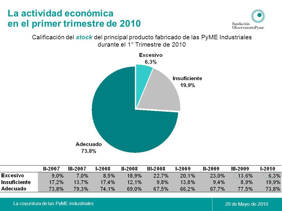 La coyuntura de las PyME industriales 20 de Mayo de 2010 Calificación del stock del principal producto fabricado de las PyME Industriales durante el 1